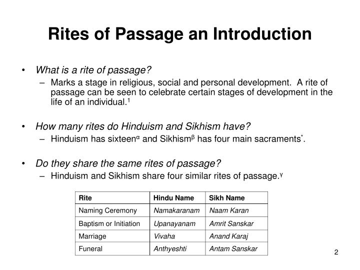 PPT - Rites of Passage in Hinduism & Sikhism PowerPoint ...