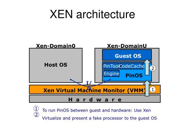 Xen-Domain0