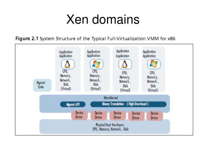 Xen domains