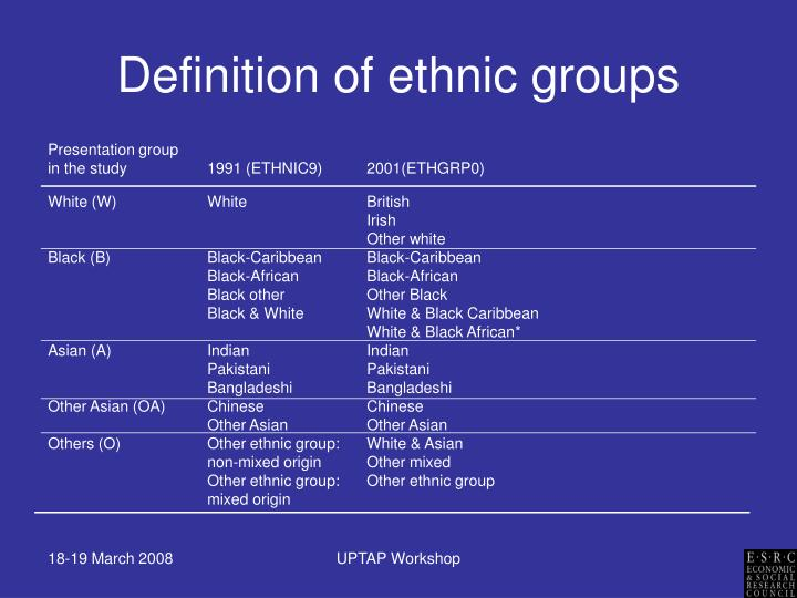 Definition of ethnic groups