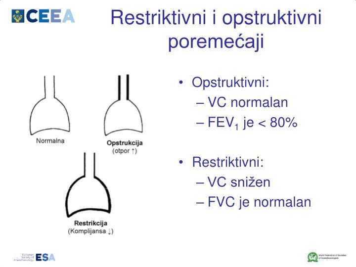 Restriktivni i opstruktivni poremećaji