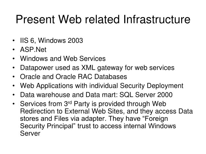 Present web related infrastructure
