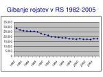 gibanje rojstev v rs 1982 2005