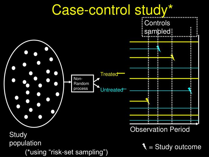 Case-control study*