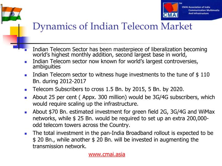 Dynamics of Indian Telecom Market