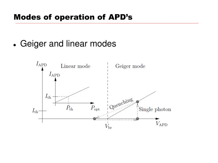 Modes of operation of APD's