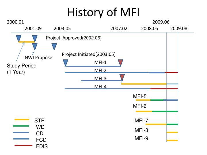 History of MFI