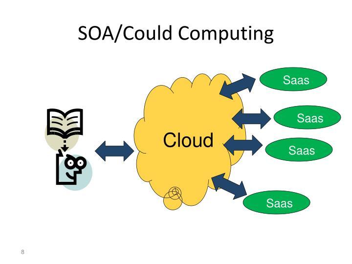 SOA/Could Computing