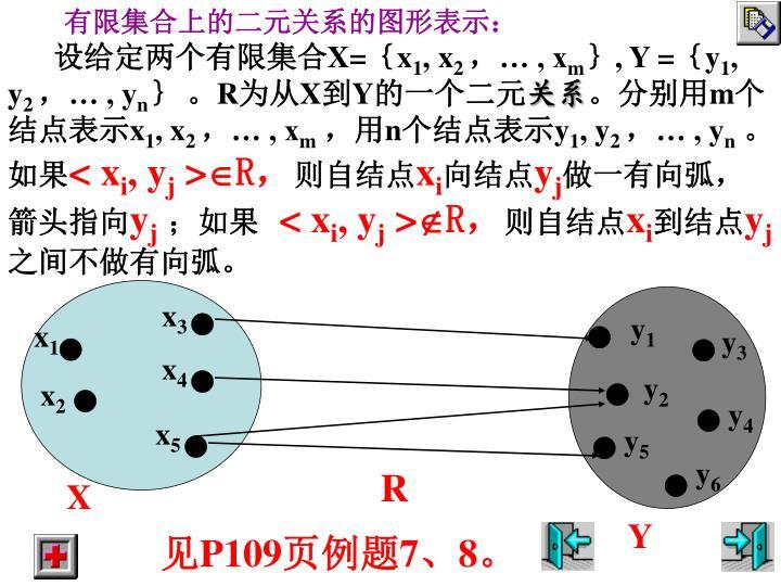 有限集合上的二元关系的图形表示: