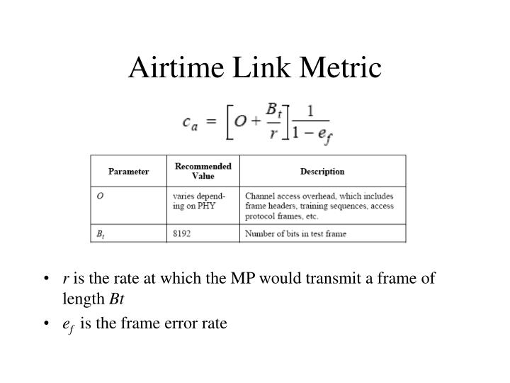Airtime Link Metric