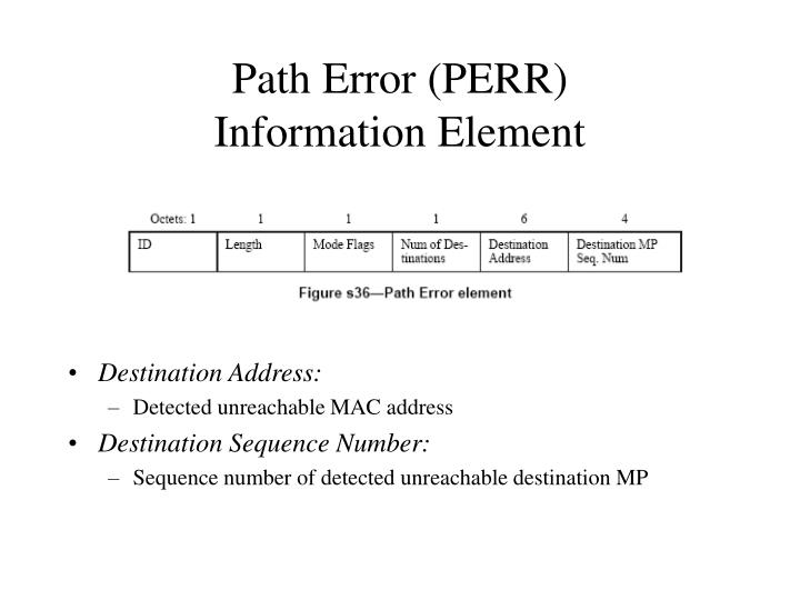 Path Error (PERR)