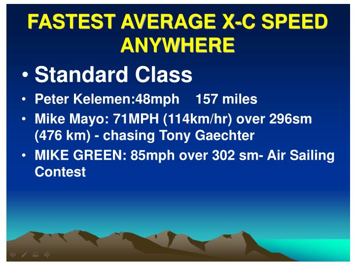 FASTEST AVERAGE X-C SPEED ANYWHERE