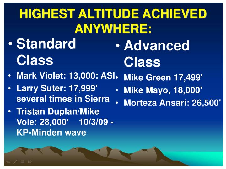 HIGHEST ALTITUDE ACHIEVED ANYWHERE: