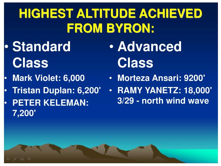 HIGHEST ALTITUDE ACHIEVED FROM BYRON: