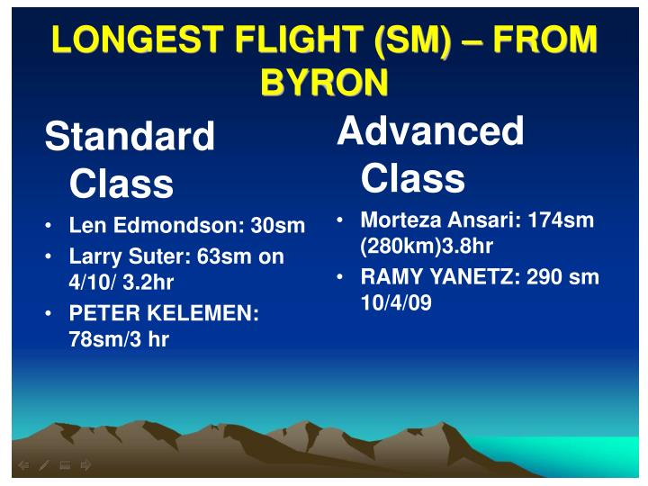 LONGEST FLIGHT (SM) – FROM BYRON