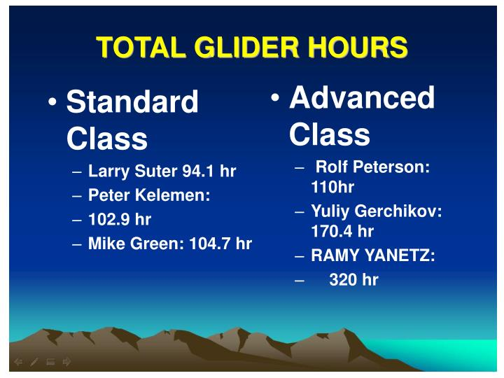 TOTAL GLIDER HOURS