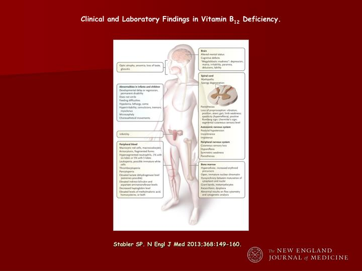 Clinical and Laboratory Findings in Vitamin B