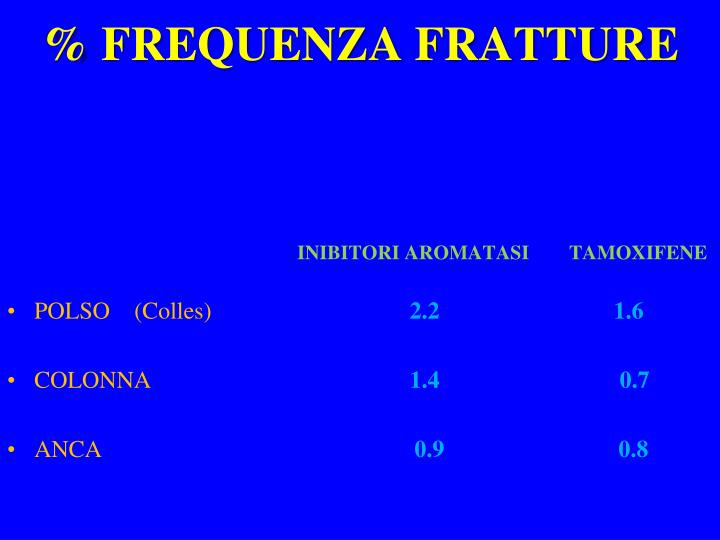 % FREQUENZA FRATTURE