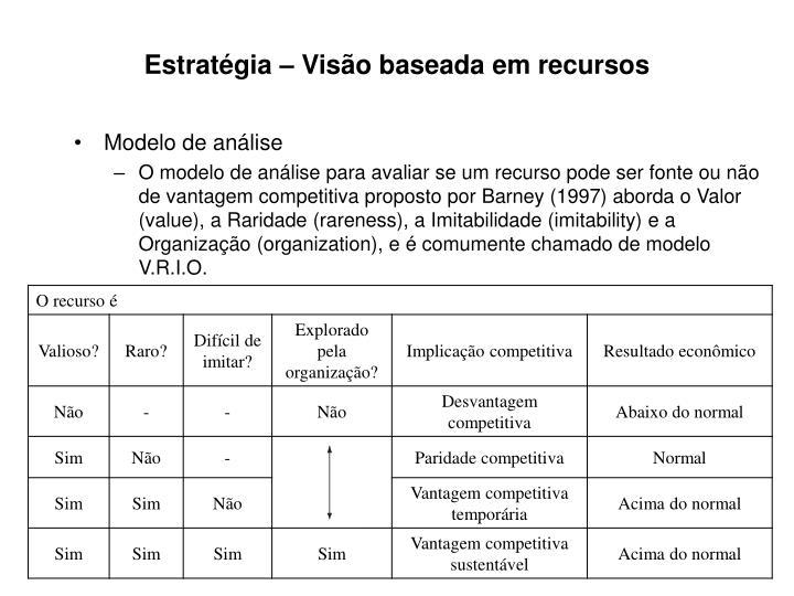 Estratégia – Visão baseada em recursos