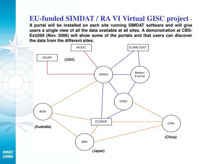 EU-funded SIMDAT / RA VI Virtual GISC project