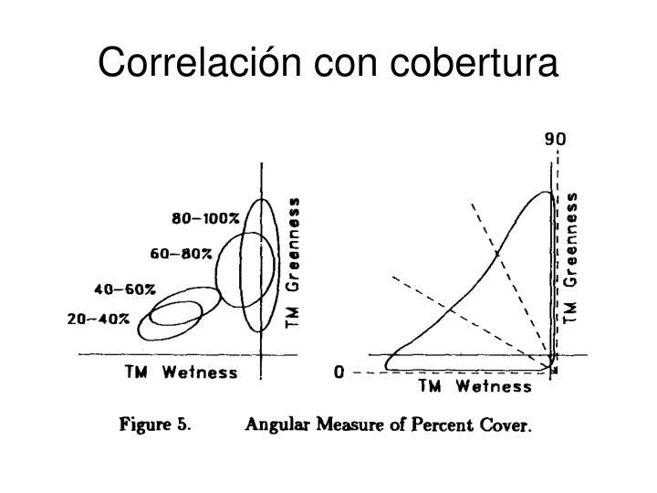 Correlación con cobertura