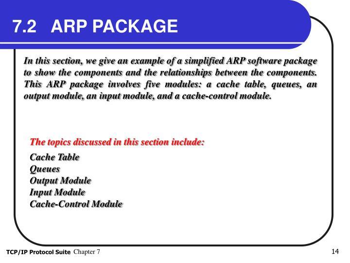 7.2   ARP PACKAGE