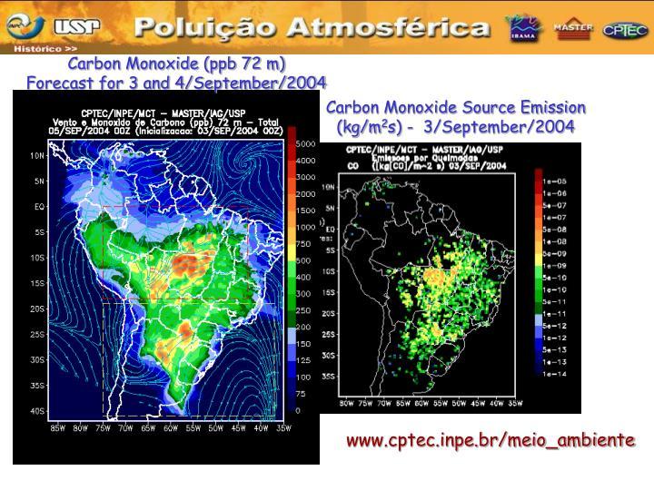 Carbon Monoxide (ppb 72 m)