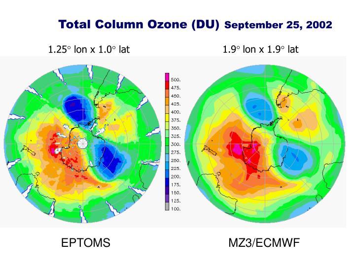 Total Column Ozone (DU)