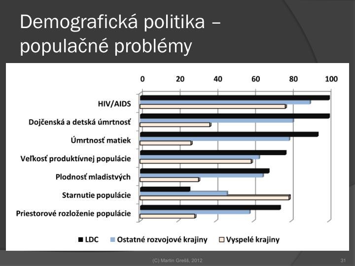 Demografická politika – populačné problémy