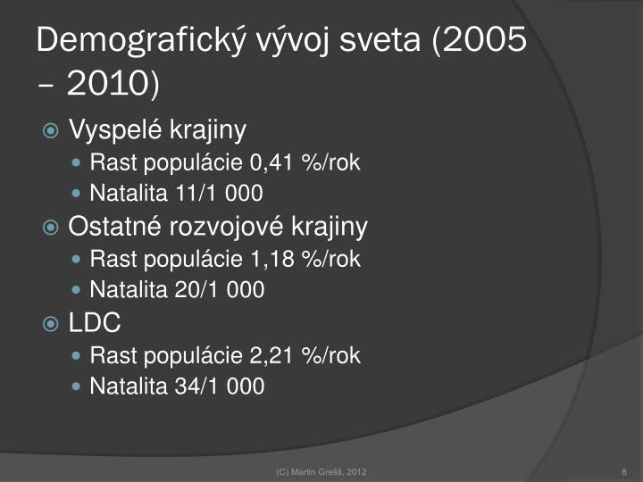 Demografický vývoj sveta (2005 – 2010)