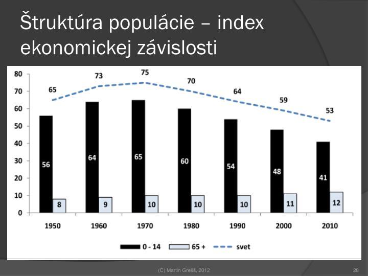 Štruktúra populácie – index ekonomickej závislosti