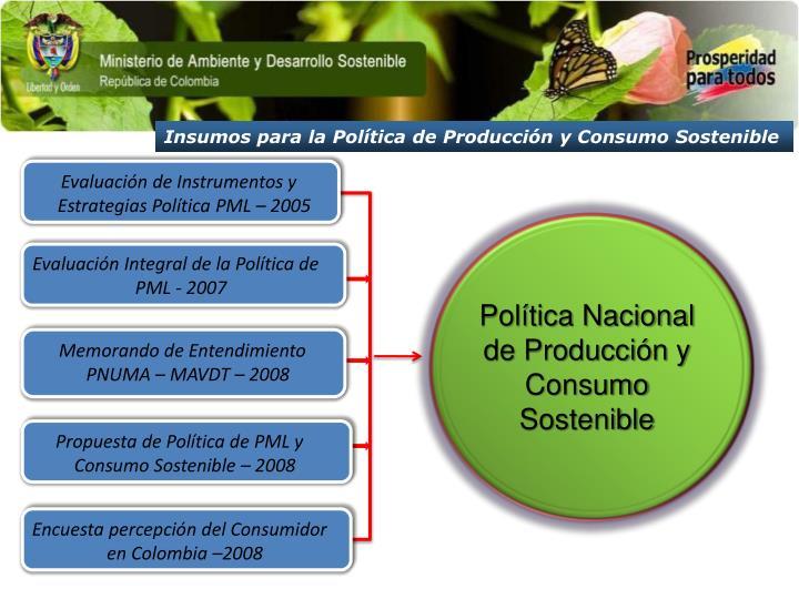 Insumos para la Política de Producción y Consumo Sostenible