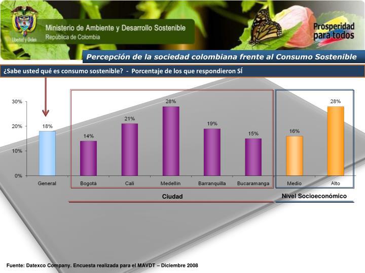Percepción de la sociedad colombiana frente al Consumo Sostenible