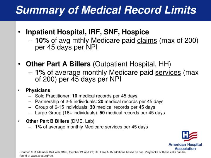 Summary of Medical Record Limits