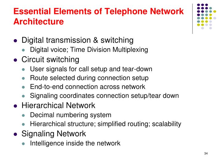 Essential Elements of Telephone Network Architecture