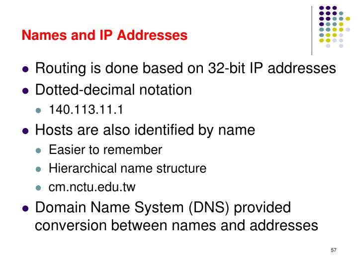 Names and IP Addresses