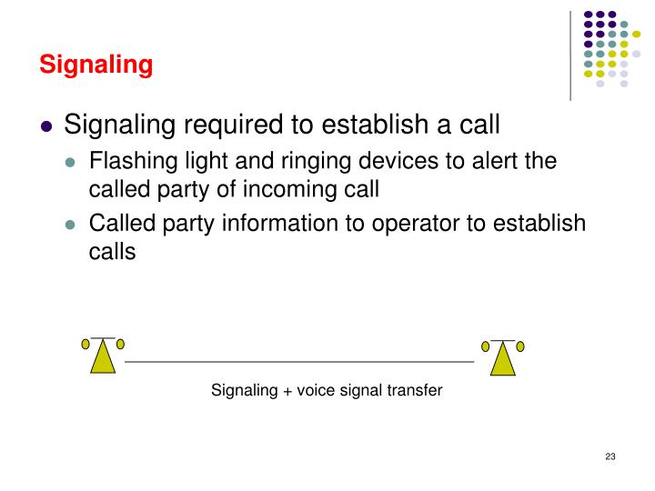 Signaling + voice signal transfer