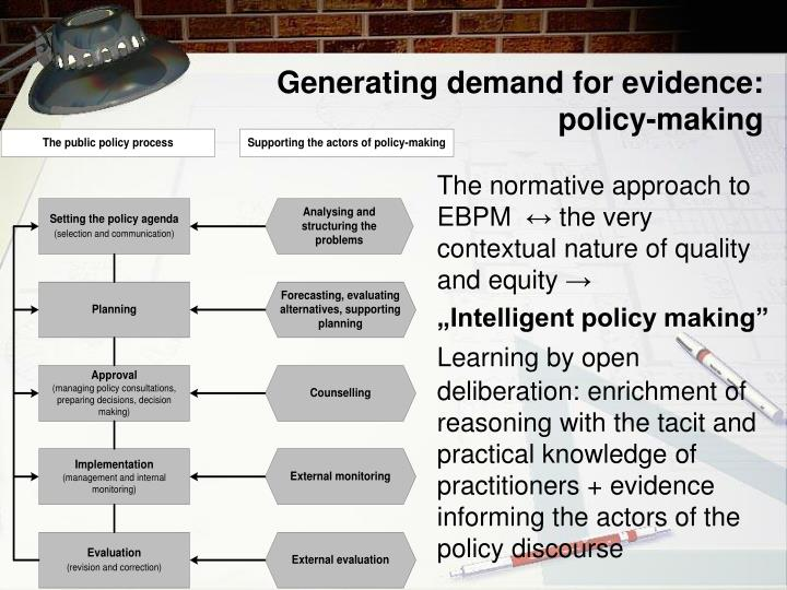 Generating demand for evidence: policy-making
