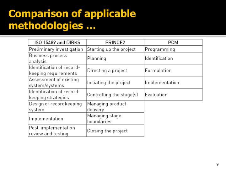Comparison of applicable