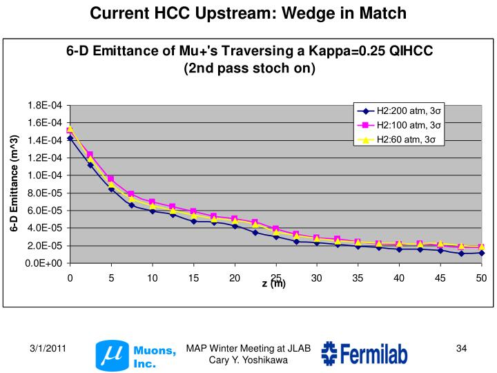 Current HCC Upstream: Wedge in Match