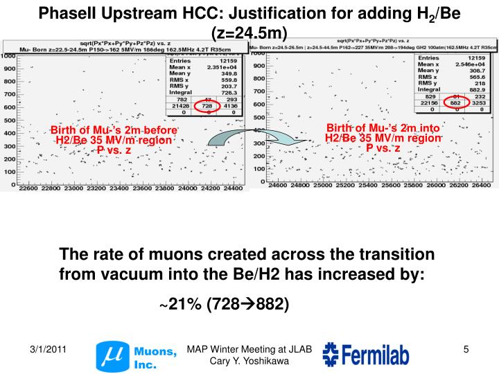 PhaseII Upstream HCC: Justification for adding H