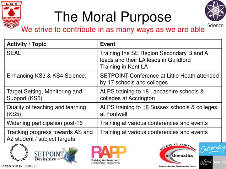 The Moral Purpose