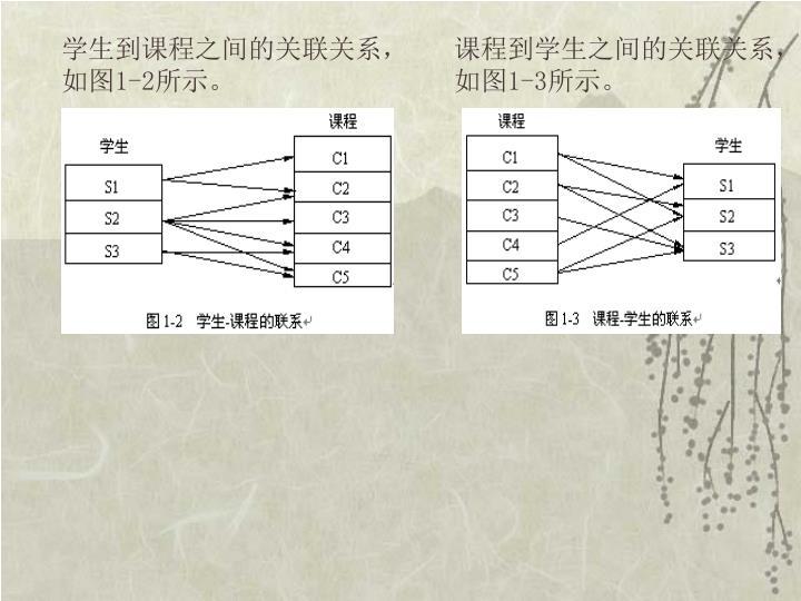 学生到课程之间的关联关系,如图