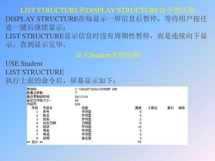 LIST STRUCTURE