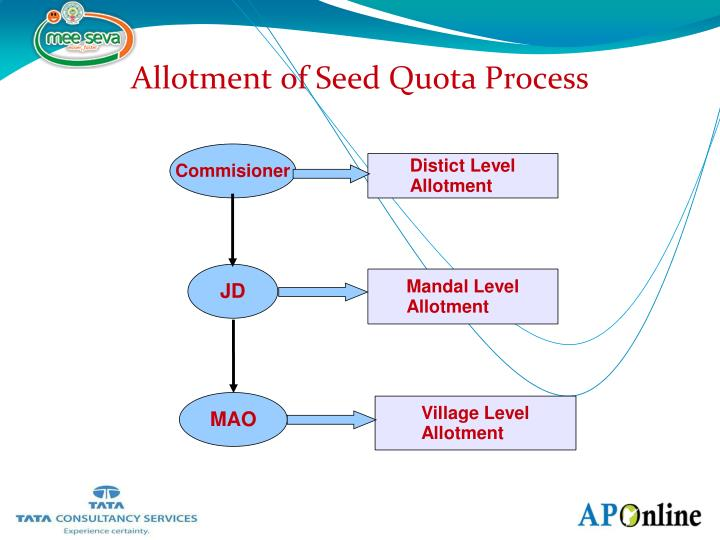 Allotment of Seed Quota Process