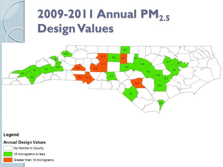 2009-2011 Annual PM
