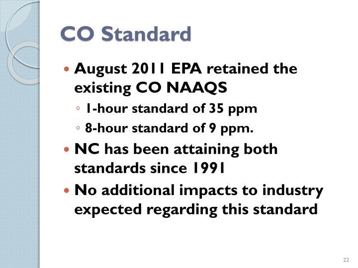 CO Standard