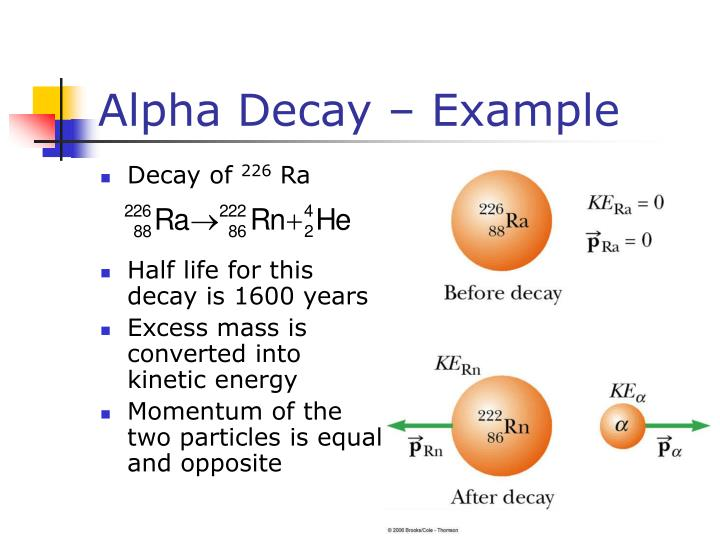 Alpha Decay – Example