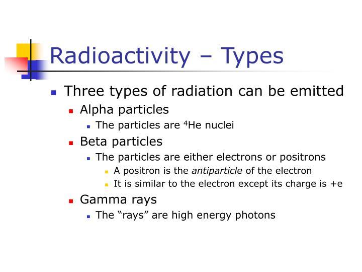 Radioactivity – Types