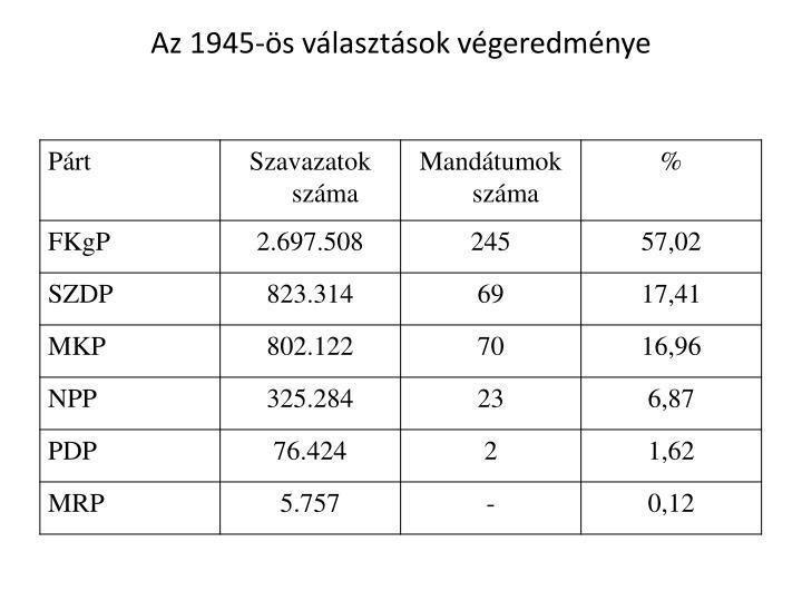 Az 1945-s vlasztsok vgeredmnye